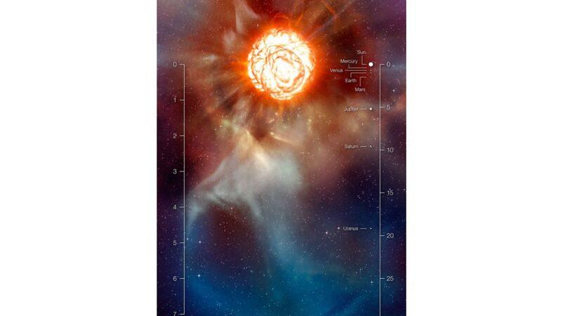 猎户座亮星即将爆发为超新星?
