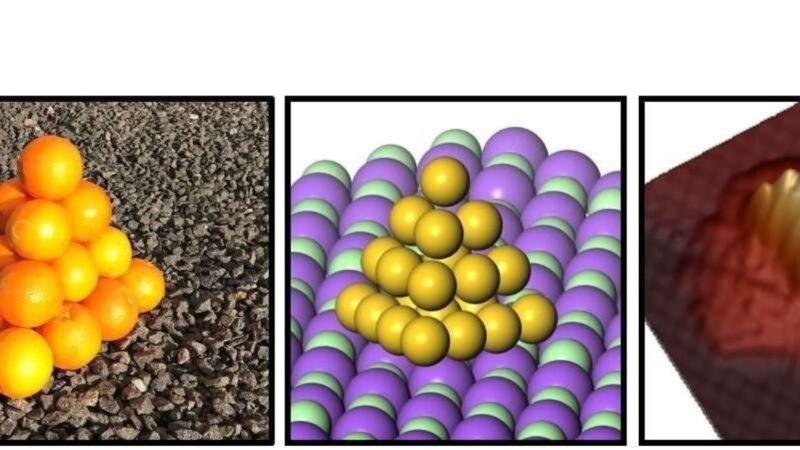 金原子群竟自然地堆成金字塔形