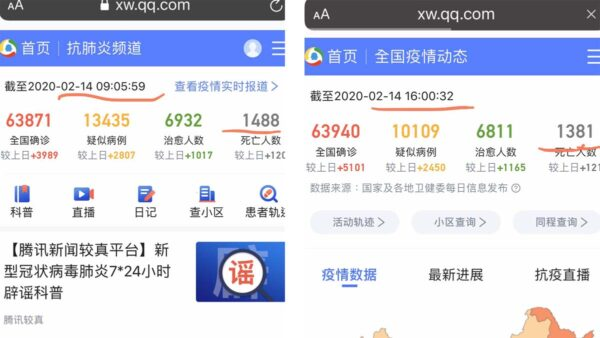"""中共疫情数据造假无底线:107人""""死而复生"""""""