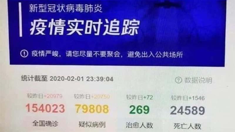 騰訊報疫情三次閃現超大數字 被疑有人洩真相