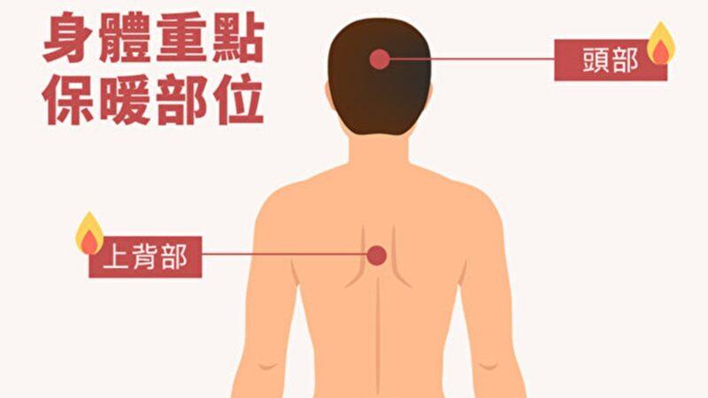 身体4个部位一定要保暖 4大方法帮你度寒冬