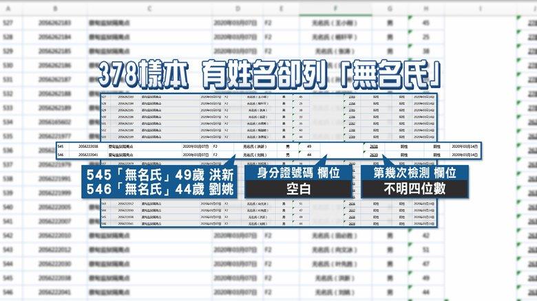 武汉监狱检测表现378无名氏 外界忧秘密人体实验
