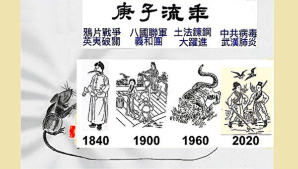 《推背圖》第7象歸序 談庚子流年(組圖)