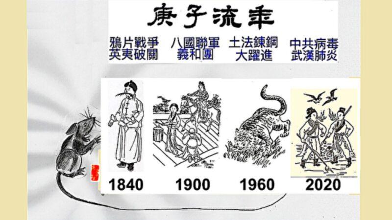《推背图》第7象归序 谈庚子流年(组图)