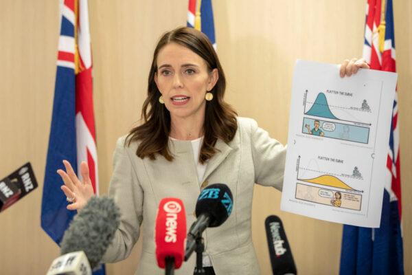 抗武汉肺炎 入境新西兰均需自主隔离14天
