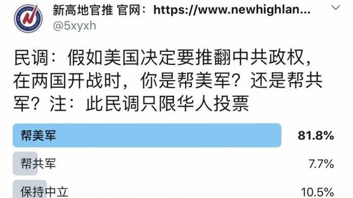 中国人真相信中共政府?两项民调引人反思