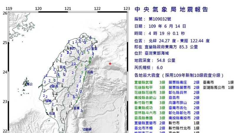 台灣與日本同日強震 幸未傳出傷亡