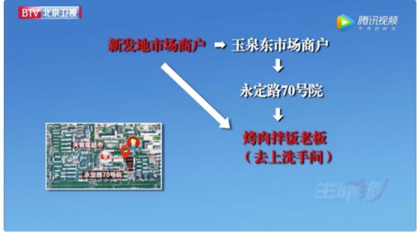北京疫情現「三手傳染」:一夫婦因上公廁感染