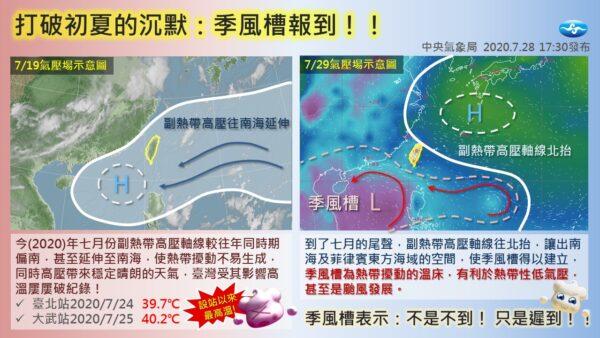 7月創零颱風機率大增 估8月初南海有熱帶擾動
