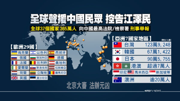 反對迫害法輪功 全球365萬人促法辦江澤民