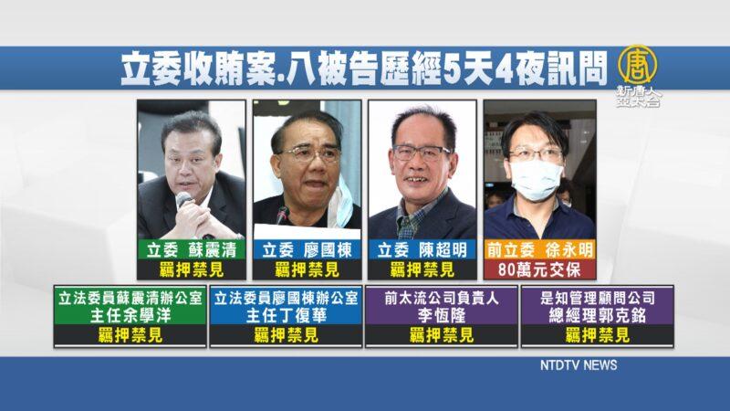 台国会议员涉贿8被告讯问5天4夜 仅徐永明交保