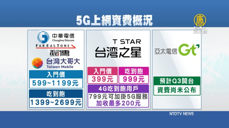 5G開台再一家 NCC:盼台灣成產業關鍵力量