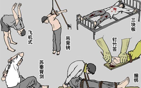 【中共百种酷刑】上大挂