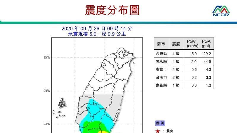 地牛翻身 台東今天清晨6小時連7震 最大規模5.3
