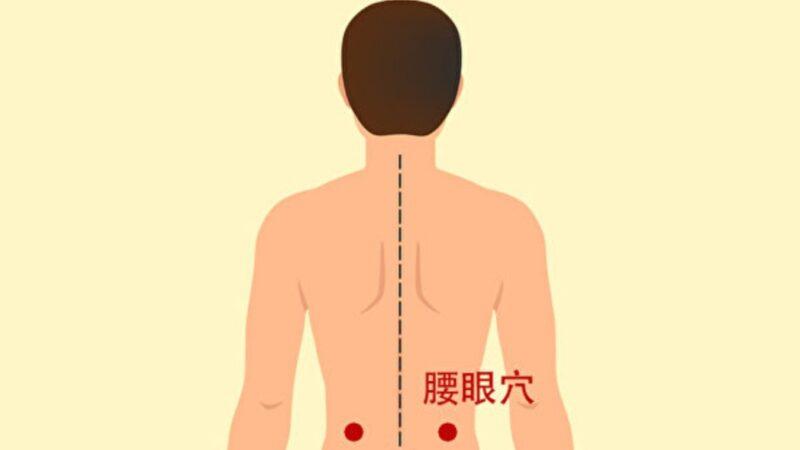 經常按摩五大穴位 腰痛不再來