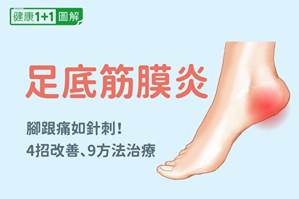 足底筋膜炎4招改善!症状、治疗和复健全图解