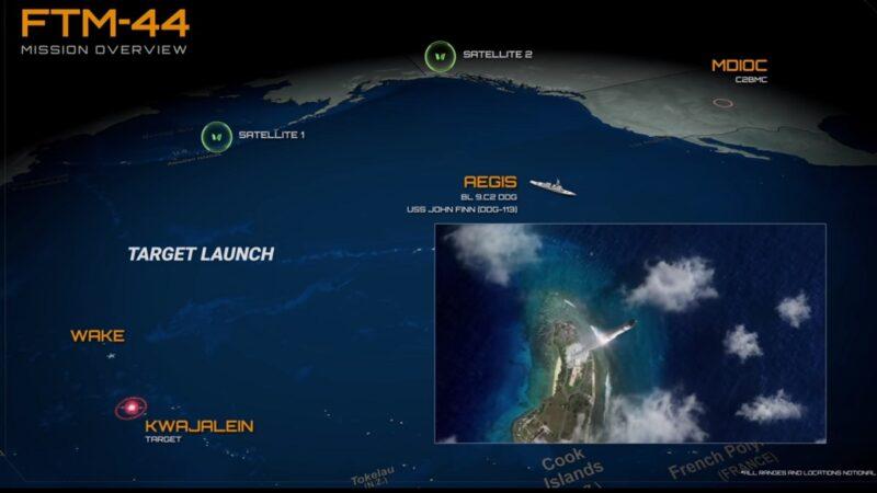 难以置信!美国海军飞弹成功击落洲际导弹