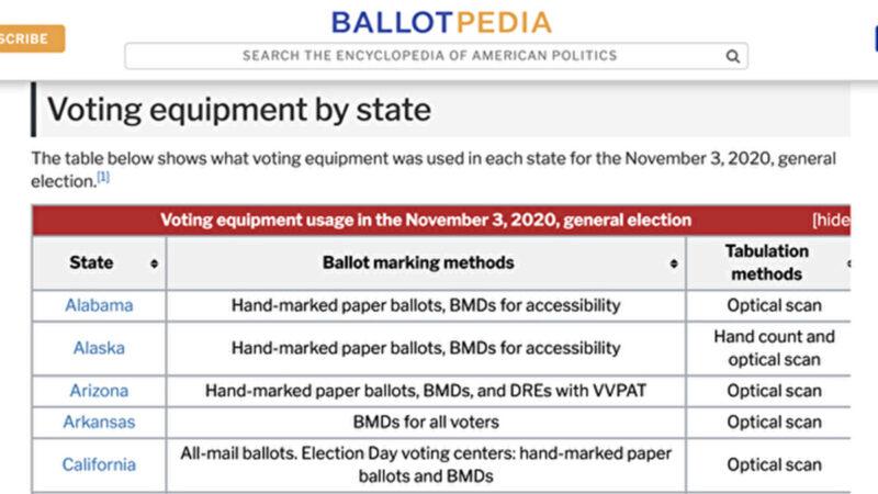 【內幕】美國大選投票系統所藏的貓膩(一)