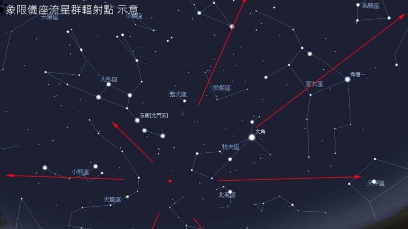 今晚抬頭看天空 象限儀座流星雨22:30達極大期