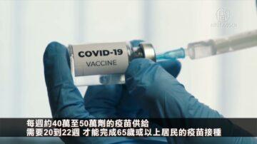 加州疫苗不足 65歲以上者最快6月接種完畢