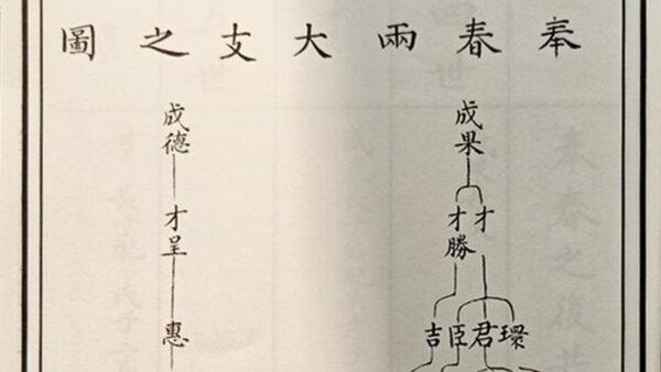 【馨香雅句】字輩——家族繁衍的脈絡