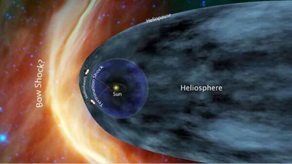 太阳泡泡——完美宇宙的一瞥惊鸿