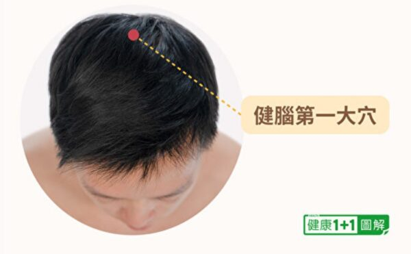 头顶有1大健脑穴位 每天按3分钟 远离失智失眠