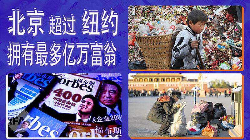 6亿人月入仅千元 中国富豪疫情期间却暴增