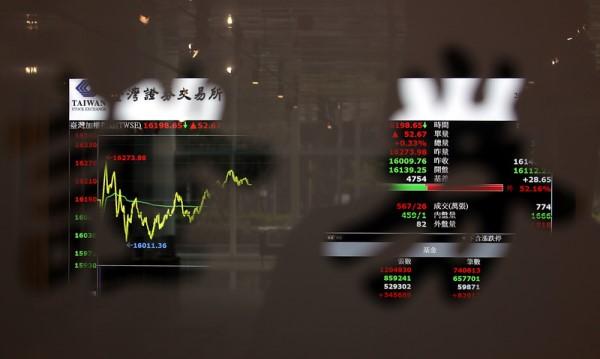 台股520行情落空 指數驚險守住16000點整數關卡
