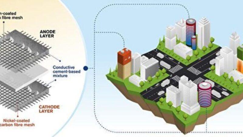 水泥電池問世 大樓將成為巨型充電電池