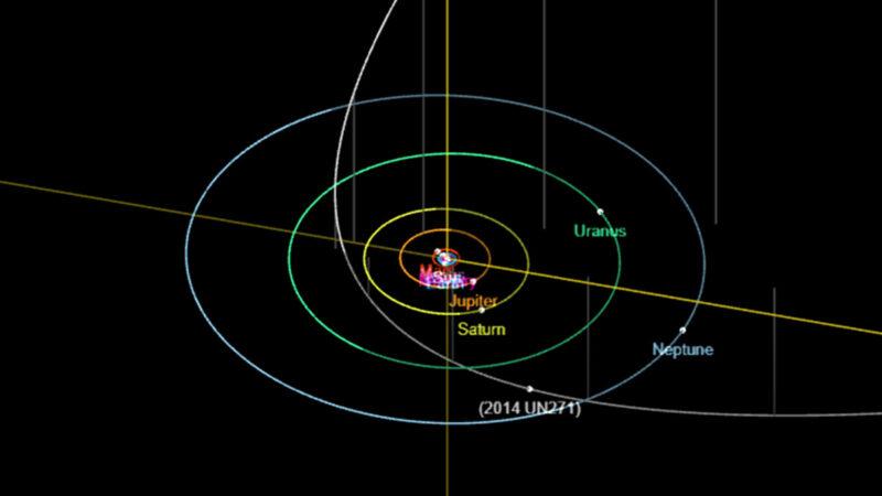 一個古怪星體闖入太陽系 形跡神祕