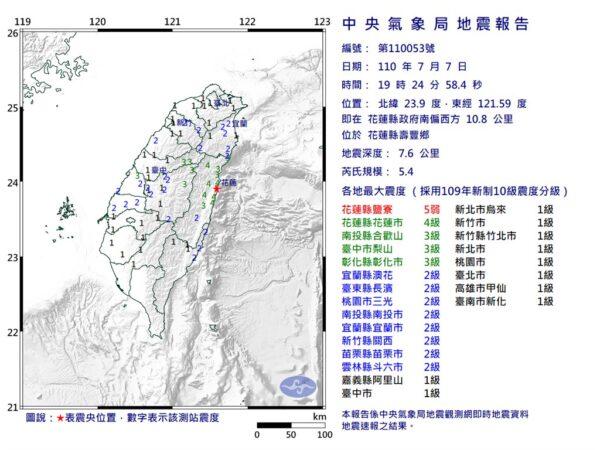 花蓮地震規模5.4 深度僅7.6公里