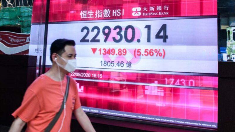 中共《個人信息法 》再挫股市 港股步入技術性熊市