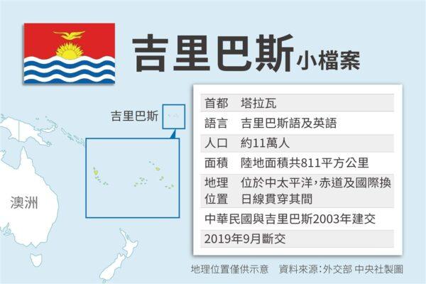 與中共抗衡 日本擬吉里巴斯開設大使館