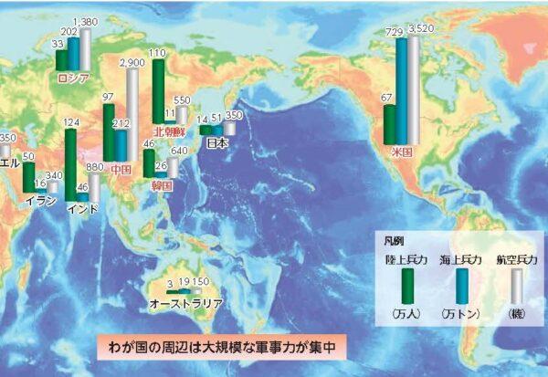 沈舟:日本對中共軍力的最新評估