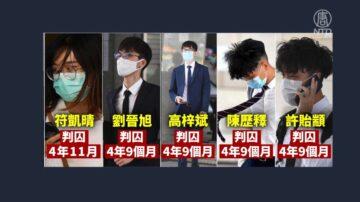 參與反送中 香港中文大學五名學生被重判